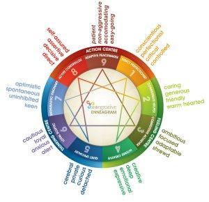 Enneagram-1-characteristics