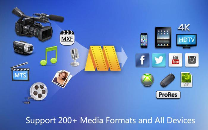 4_Video_Editor_MovieMator_Pro_Movie_Film_Maker!.jpg