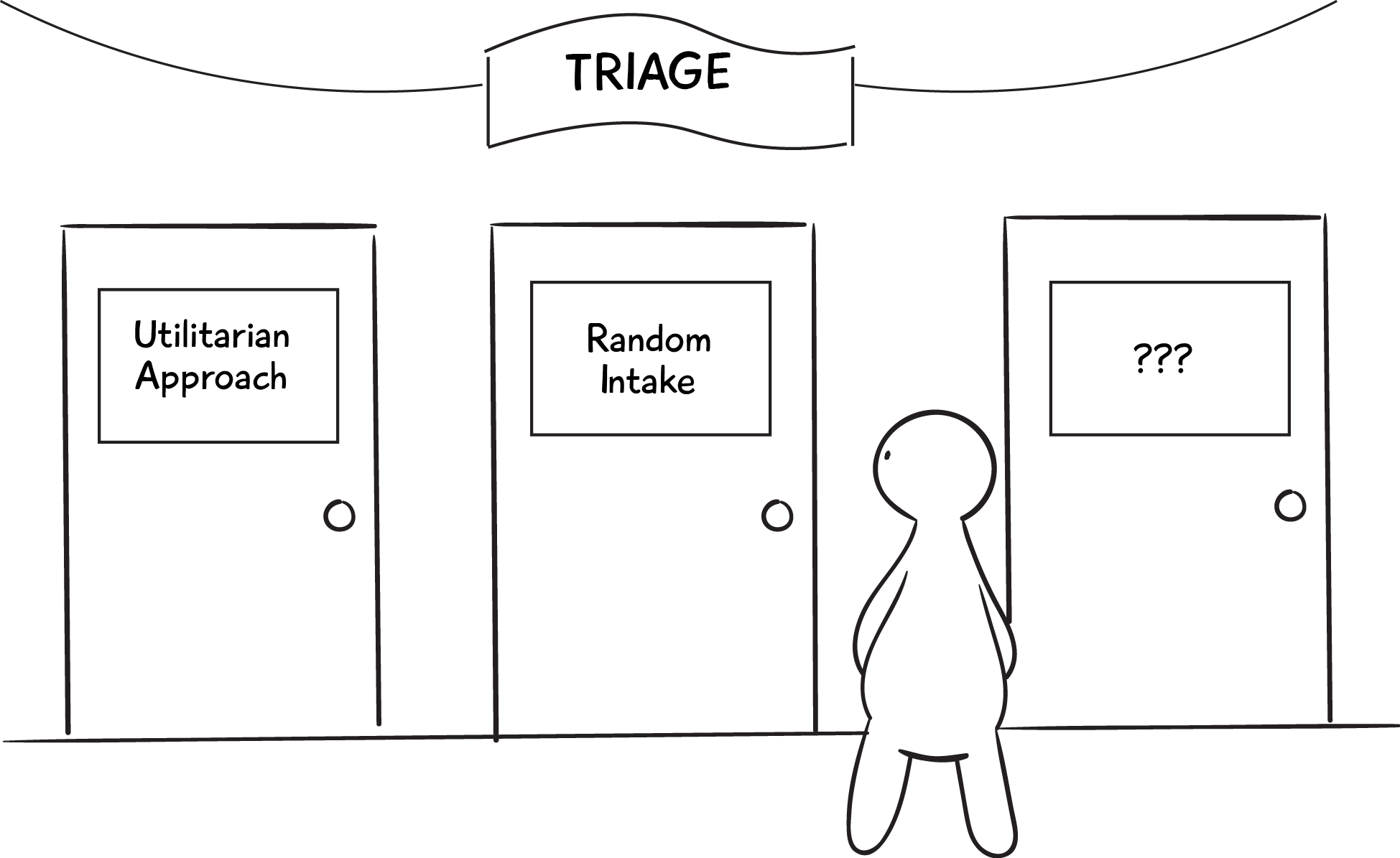 """""""To Triage or Not to Triage?"""" That is NOT the Question"""
