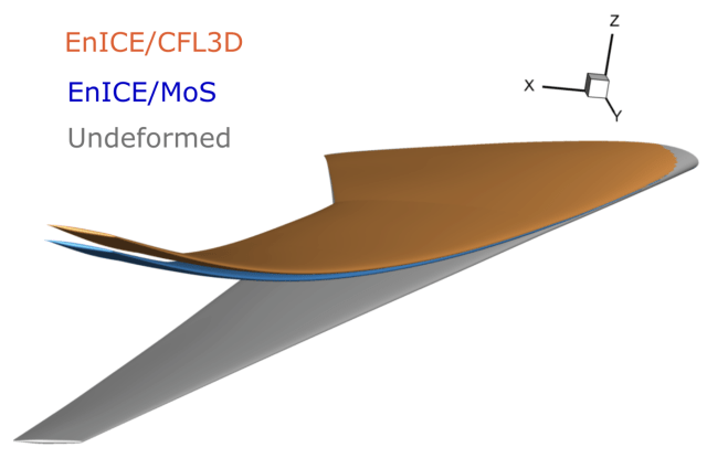 uCRM 13.5 wing model deformed in flight, calculated with ROM techniques.