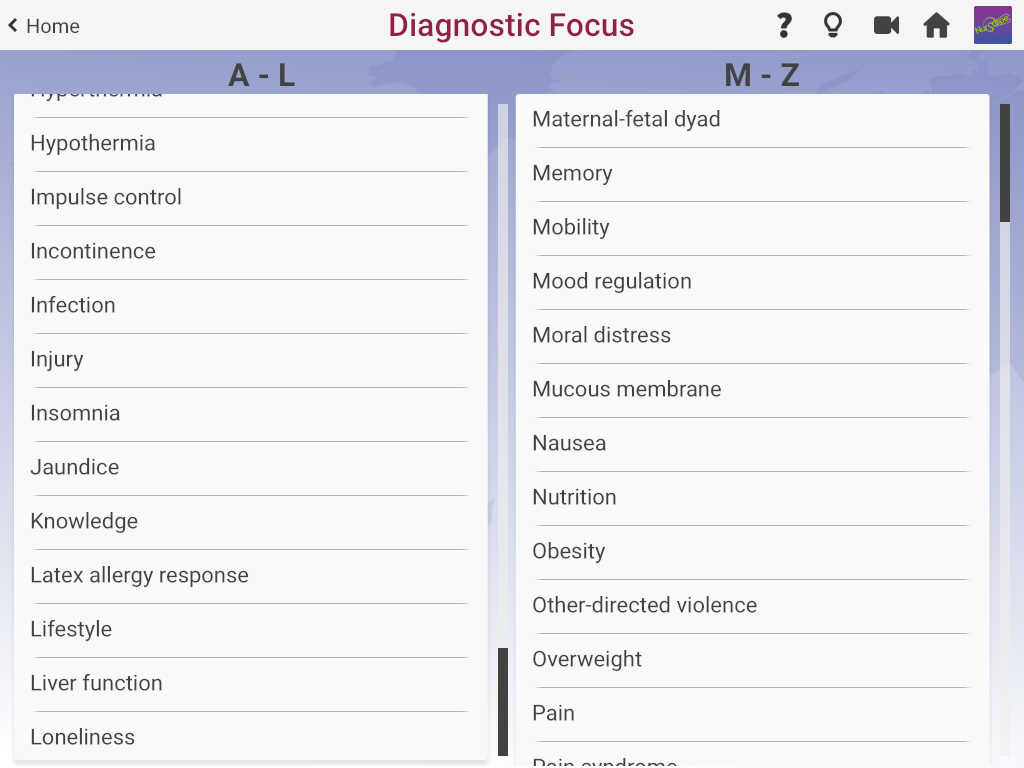 App Shopper Nurscope Nanda I Nursing Diagnosis Links