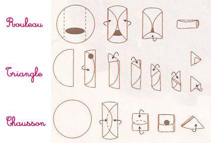 https://i1.wp.com/a396.idata.over-blog.com/426x289/1/44/49/17/cuisine/pliage-feuilles-brick-pate-filo-triangle-rouleau--copie-1.jpg