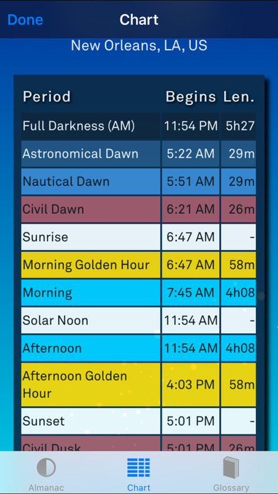 Sol: Sun Clock – Daylight Forecaster & Solar Alarm Screenshot