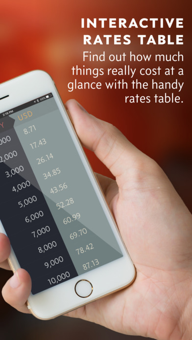 Elk - Travel Currency Converter Screenshot
