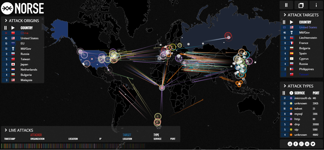 Real-Time Cyber-Attack Map Shows the Truth of Global Cyber War…