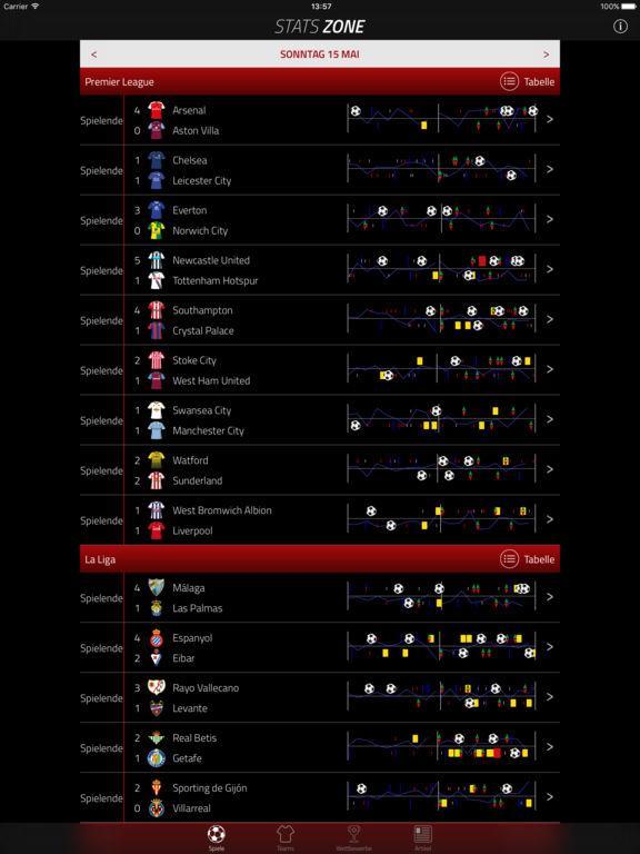 Opta betreibt die Fußball Stats Zone (FourFourTwo) Screenshot