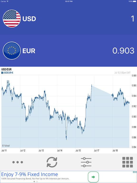 Easy Currency Converter DG Screenshot