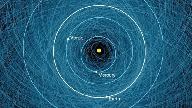potential-hazardous-asteroids-crop