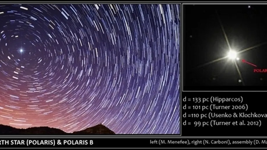 The North Star Polaris is getting brighter | Fox News