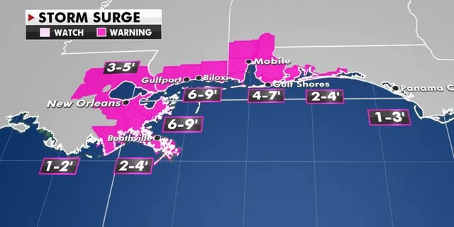 The expected storm surge from Hurricane Sally.