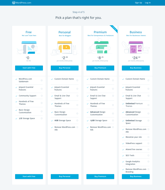 WordPress.com pricing table with illustrations. Designed by Cristel