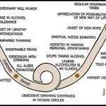 The Jellinek Curve