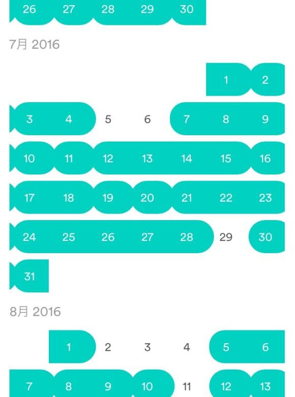 airbnb 売上 6月 7月 公開