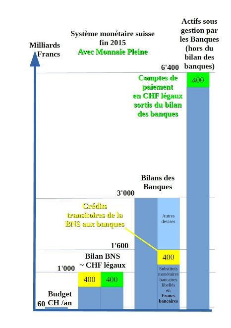 SystemeMonetaireSuisse-ApresMP-2