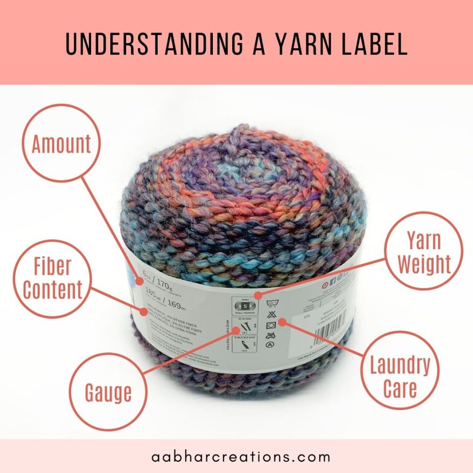 understanding a yarn label