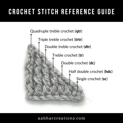 crochet stitch height aabharcreations