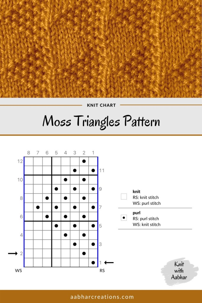 Moss Triangles Stitch Chart