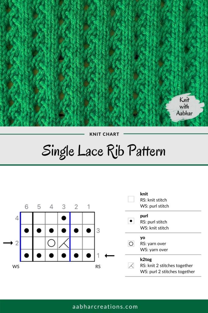 Single Lace Rib Stitch Knit Chart