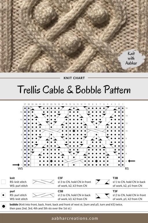 Trellis Cable & Bobble Knit Stitch Chart
