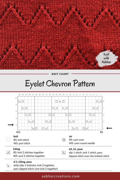 Eyelet Chevron Stitch Chart