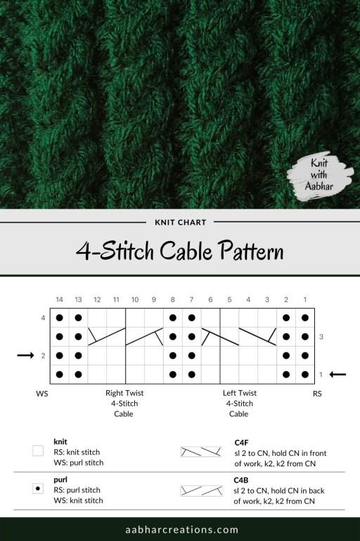 4-Stitch Cable Stitch Chart