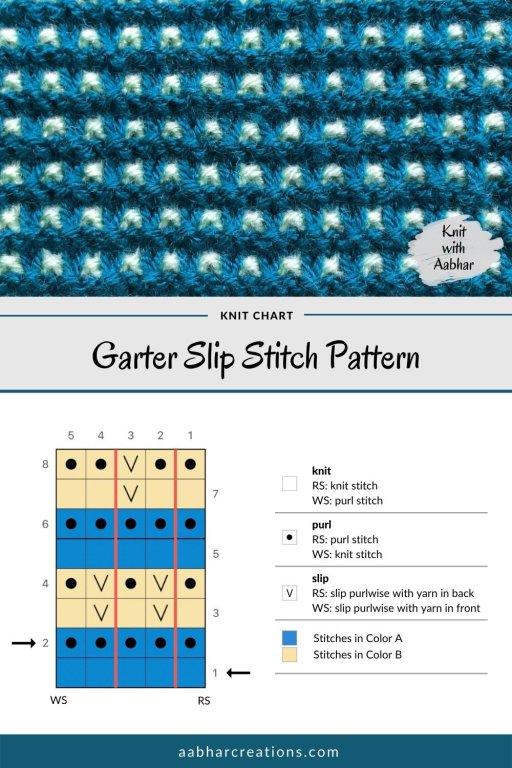 Garter Slip Stitch Pattern Stitch Chart aabharcreations