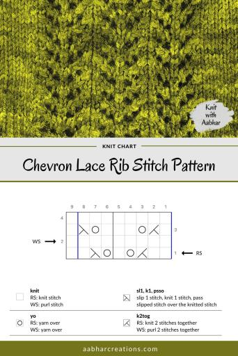 Chevron Lace Rib Stitch Chart aabharcreations