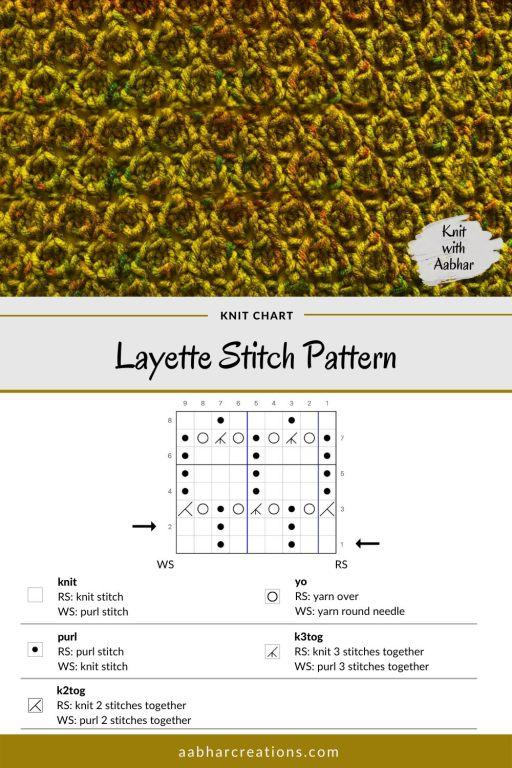 Layette Pattern Stitch Chart