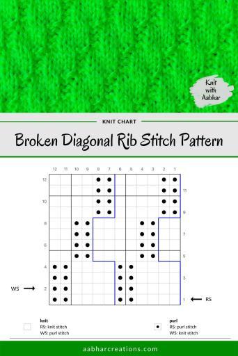 Broken Diagonal Rib Stitch Chart aabharcreations