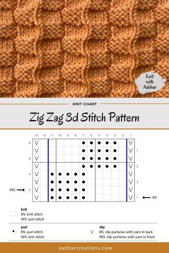 Zzig Zag 3d Stitch Chart aabharcreations