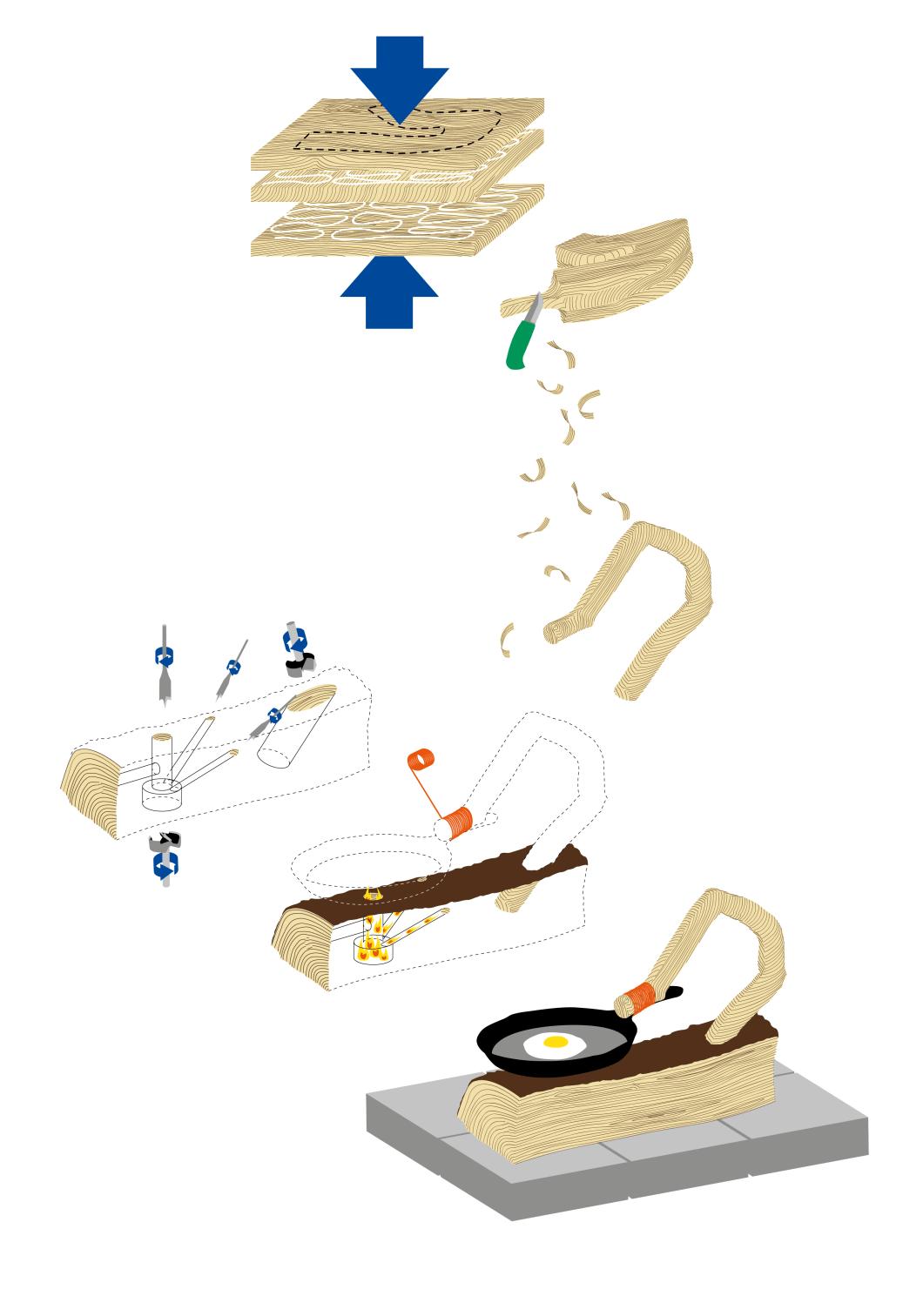 how-to-do-make-the-egglog-01