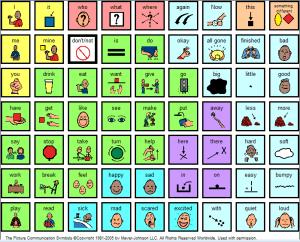 core board 63 location mj symbols