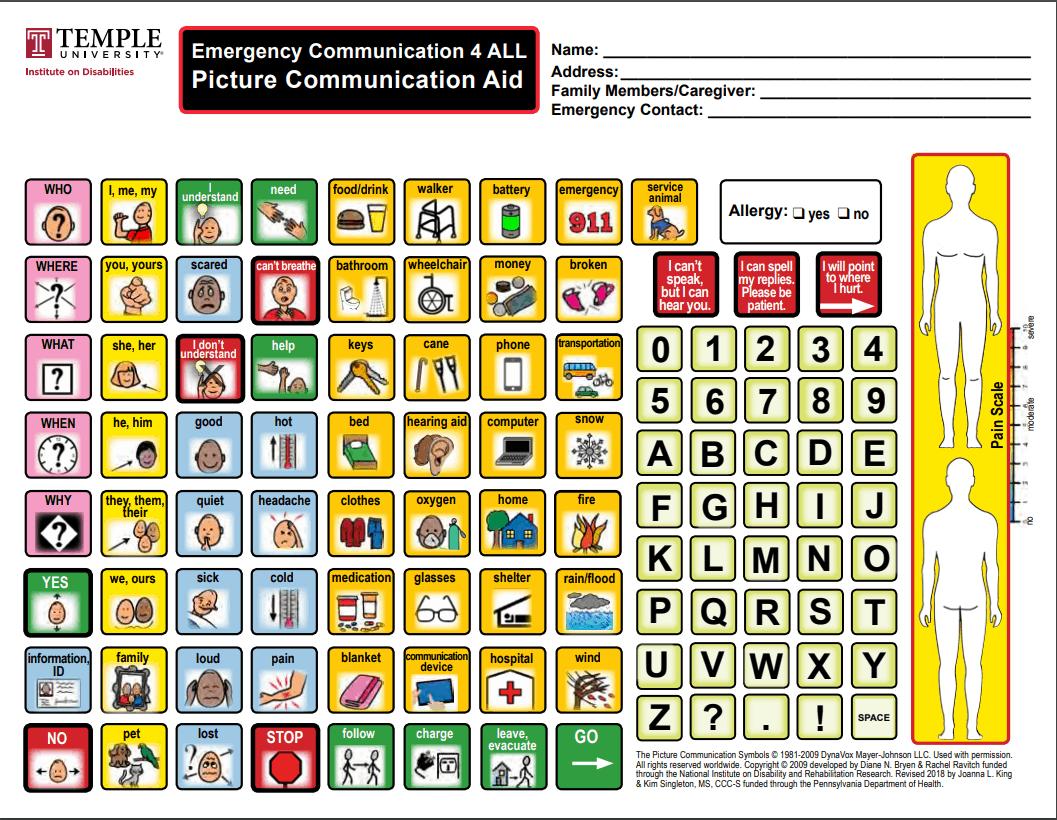 Image of Emergency Communication 4 All communication board