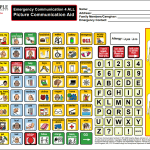 Image of Emergency Communication 4 All communication board