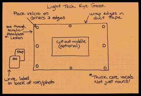 Image of instructions for making an eye gaze board.