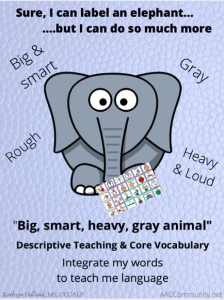 "A Cartoon of an elephant with descriptive words around it; ""Big, smart, heavy, gray animal."""