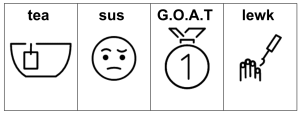 """Grid of 4 slang symbol examples. First slang word is """"Tea"""". Image icon is a cup with a tea bag. Second word is """"sus"""". Icon is of a circle shaped face with one raised eyebrow and the other a confused eyebrow. Person is frowning. Third word is """"G.O.A.T."""" the acronym for greatest of all time. Icon is an award medal with a number 1 printed in the center of a circle. The fourth word is """"lewk"""". The icon is of a hand and there is a nail polish brush painting the fingers."""