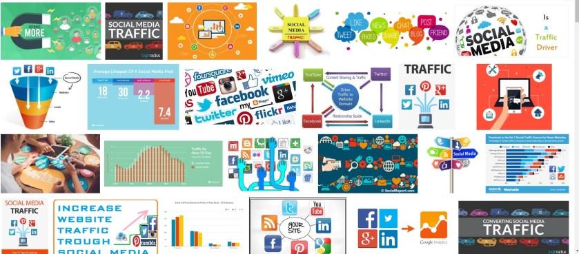 drive traffic from social media
