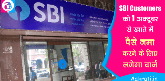 Service Charges for Deposits in SBI