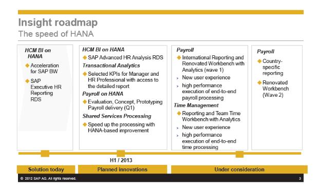 SAP+HANA