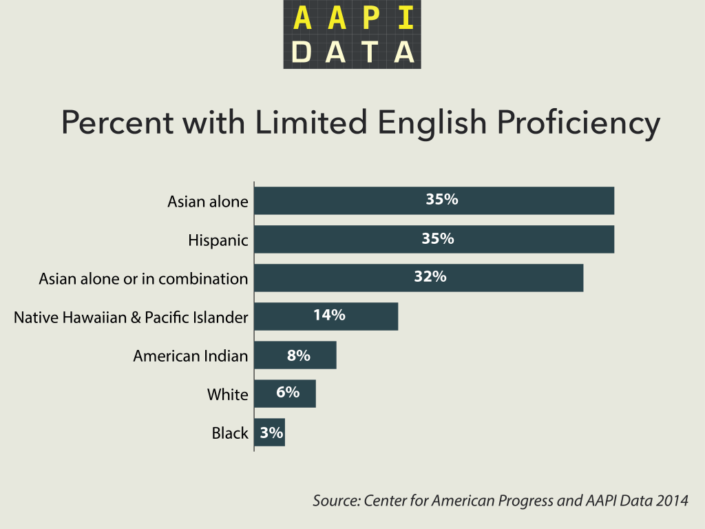aapidata_lep_national