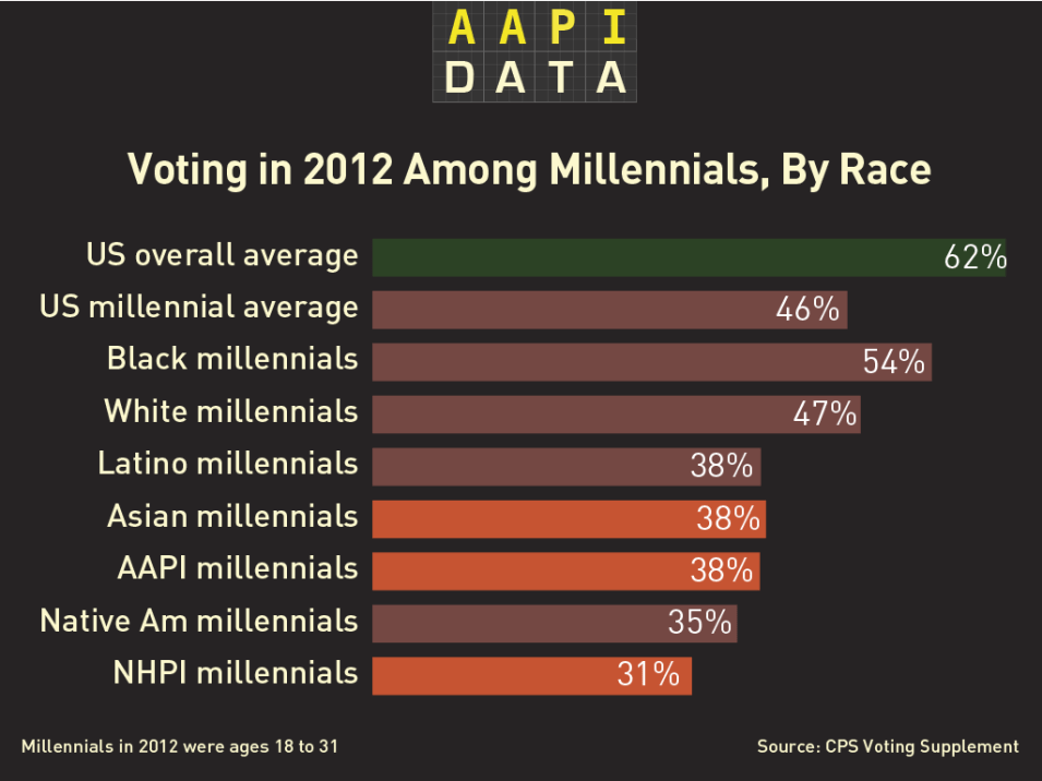 aapidata_infographic_mill-vote