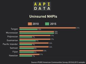 Infographic: NHPI Uninsured 2010 and 2015