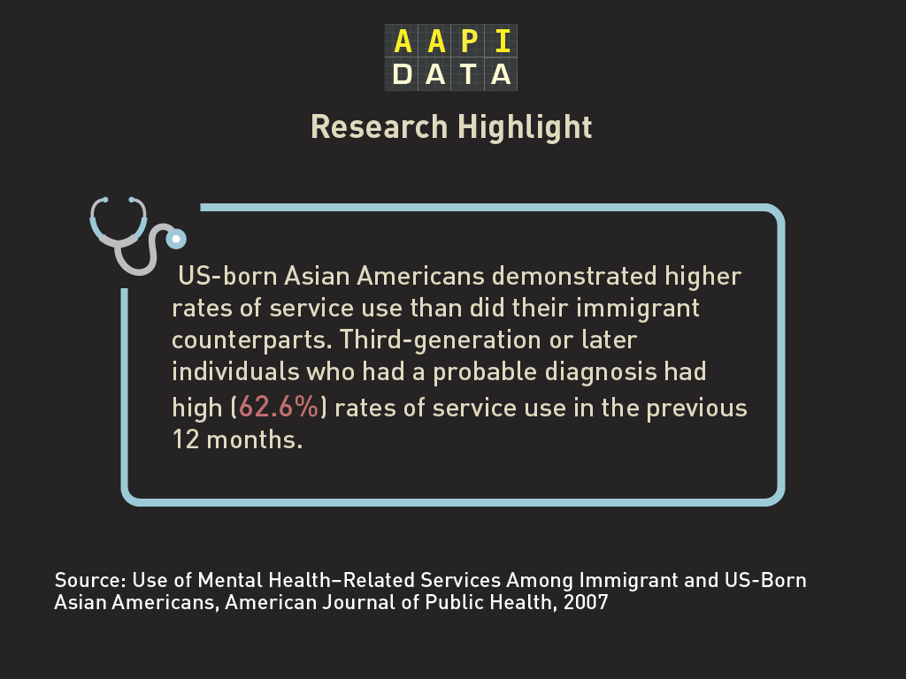 Use Of Mental Health Related Services Among Immigrant And Us Born