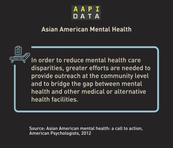 Health Care Aapi Data