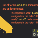 Infographic: AA Undocumented CA  (2015)