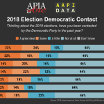 Infographic - 2018 Campaign Contact: Democrat