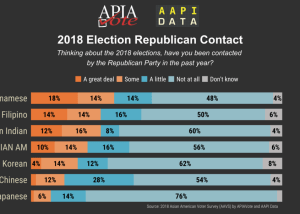 Infographic - 2018 Campaign Contact GOP