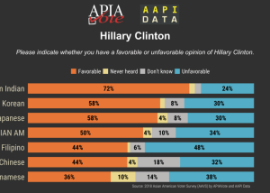Infographic - 2018 Hillary Clinton