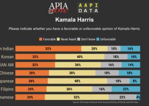 Infographic - 2018 Kamala Harris